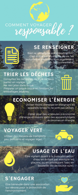 Comment voyager responsable ?